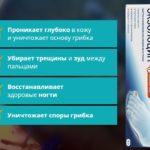 Экзолоцин от грибка