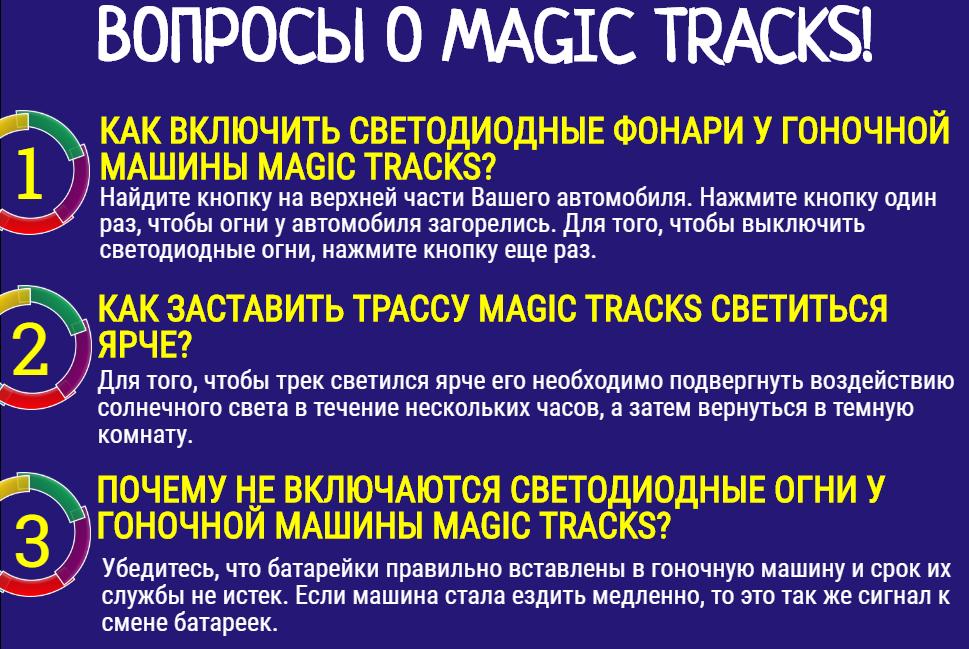 Magic Tracks покупатели