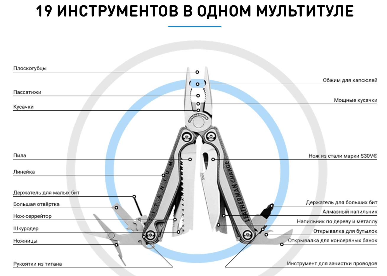 Мультитул Leatherman