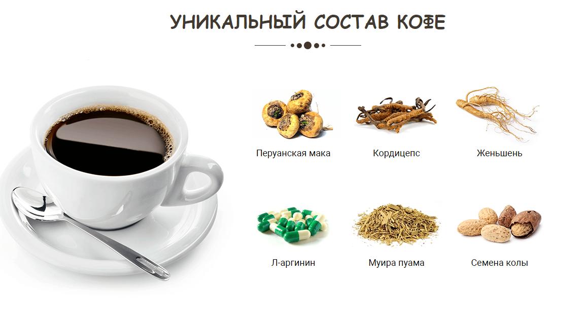 Возбуждающий кофе Sweet Meet