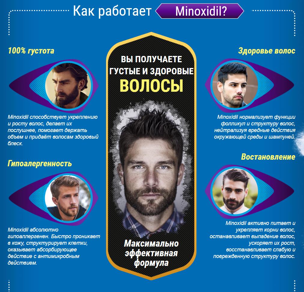 Minoxidil для волос