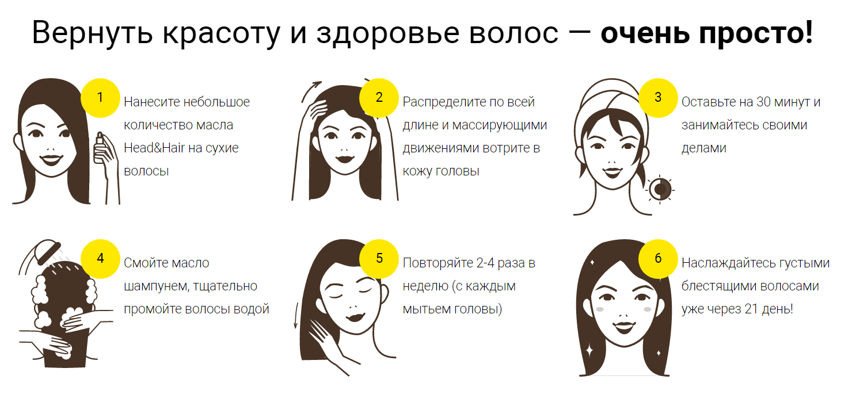 Масляный комплекс для укрепления волос Head&Hair
