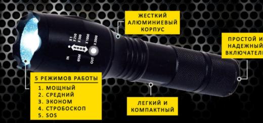 Тактический фонарь Атомный луч