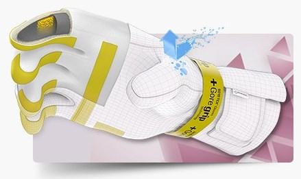 Зимние перчатки GORE-TEX1