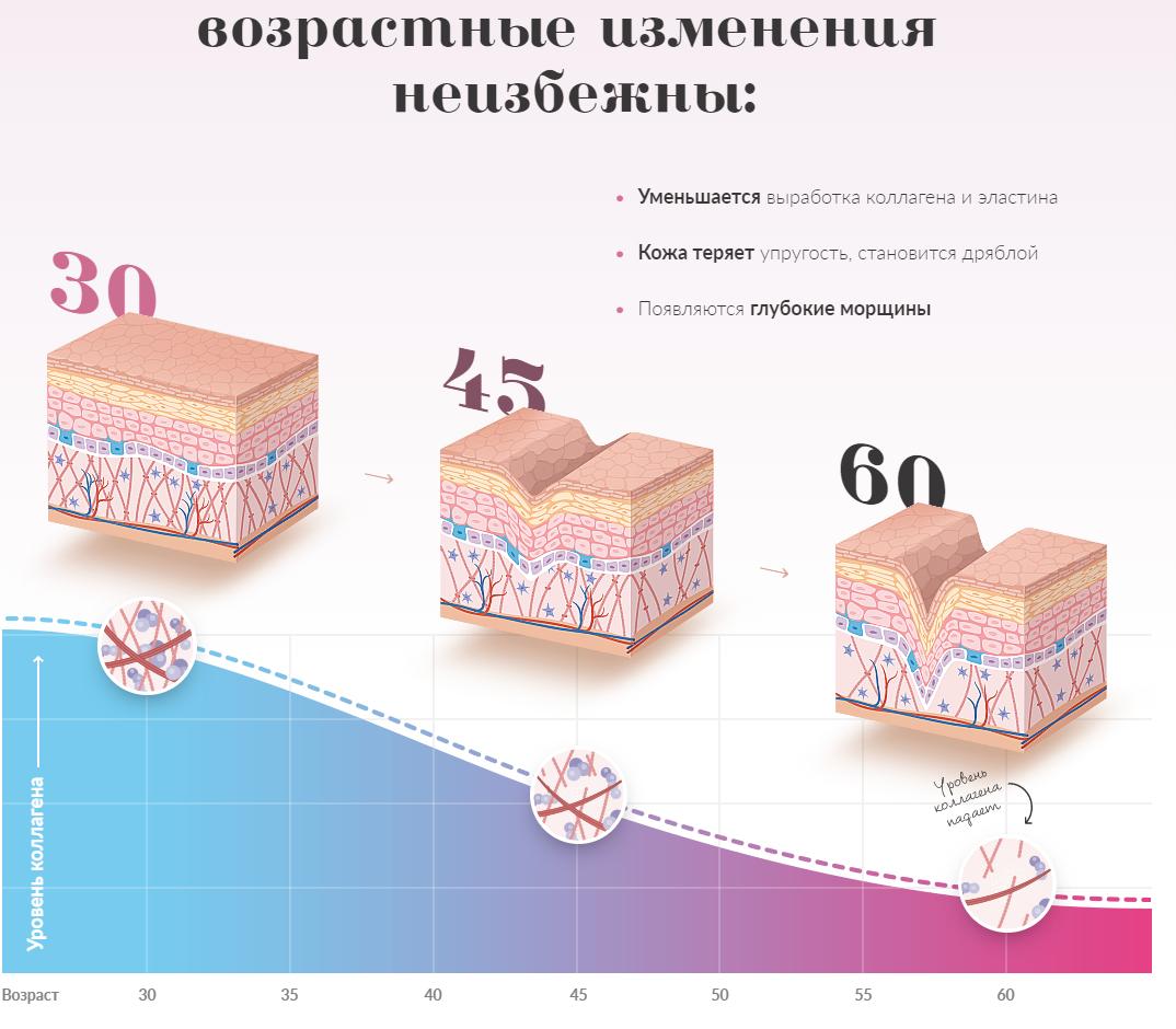 Сыворотка с ботокс эффектом Noia Derm