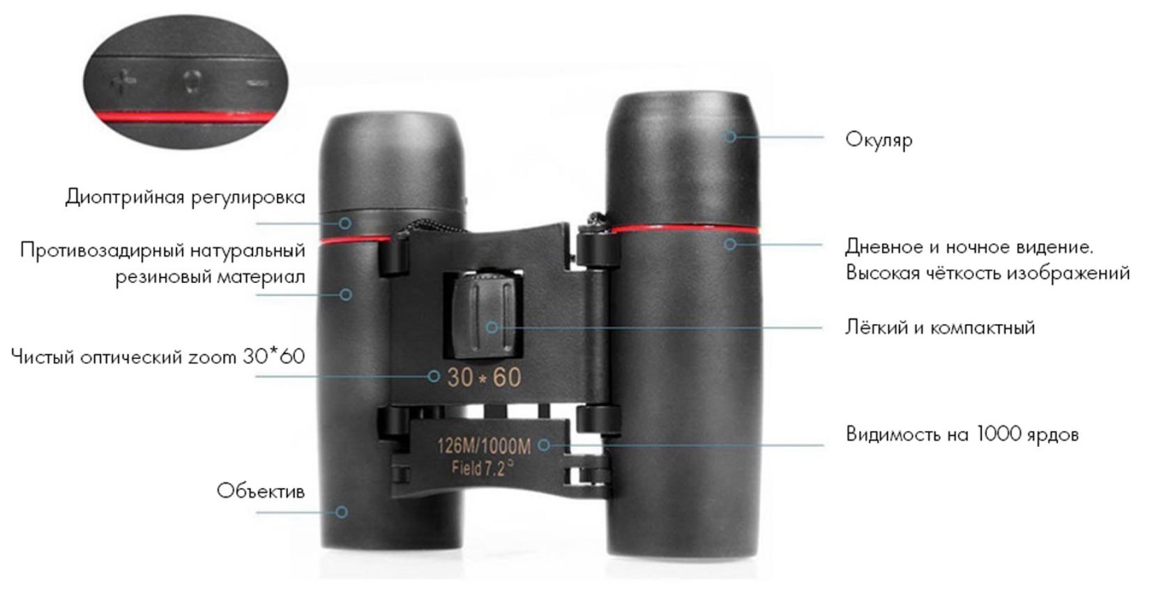 Описание бинокля Nikon Aculon